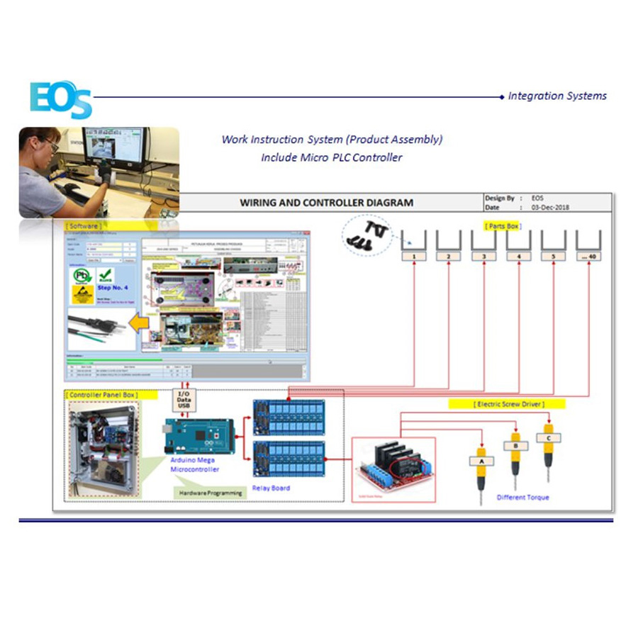 Work Intruction System (Product Assembly)