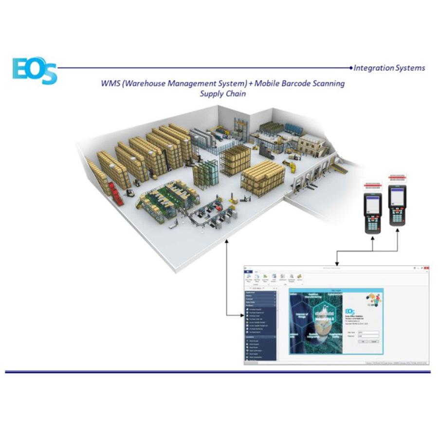 WMS System - EOS
